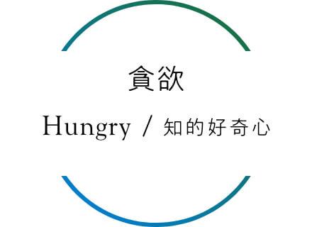 貪欲 Hungry/知的好奇心